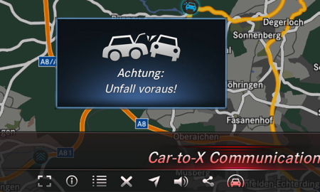 Car-To-X Communication